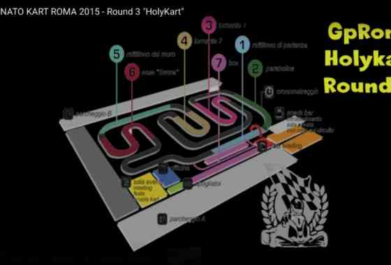 "CAMPIONATO KART ROMA 2015 - Round 3 ""HolyKart"""